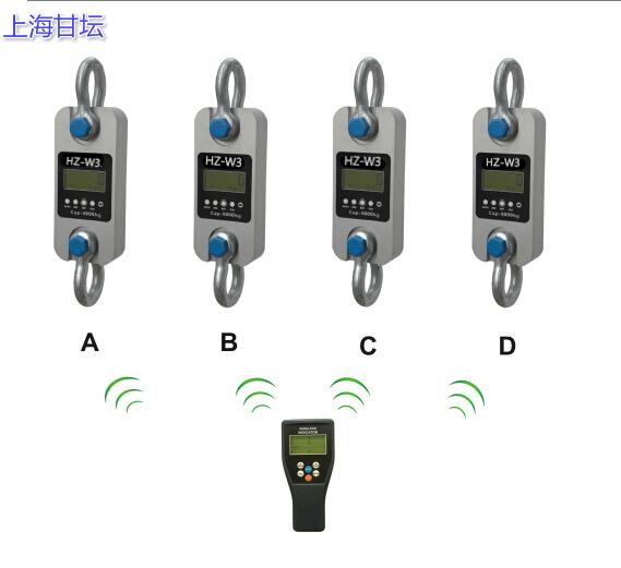 高频通道测力仪(HZ-W3-1000kn无线)